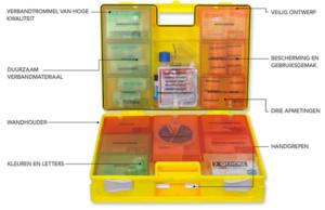 resc-q-assist-koffer-uitleg